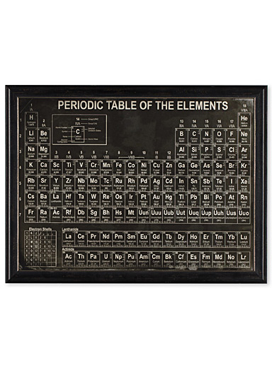 Periodic Table of Elements art print  23&quote; x 30.5&quote;